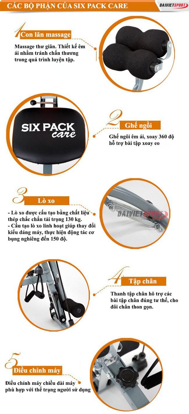 Cấu tạo máy tập bụng Six pack care