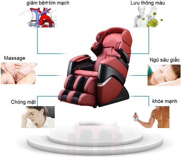 cong dung ghe massage 4D
