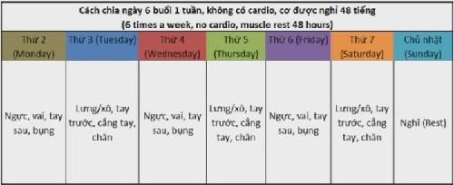 Lịch tập gym giúp giảm 6kg trong vòng 1 tháng.