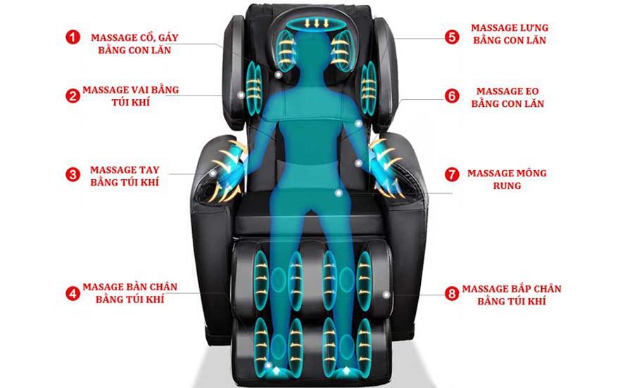 Túi khí trong ghế massage có những công dụng gì ?